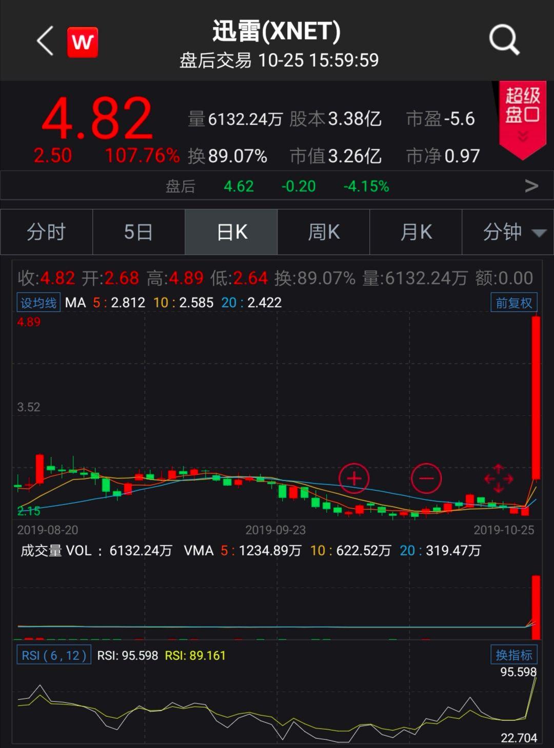 http://www.reviewcode.cn/youxikaifa/86438.html