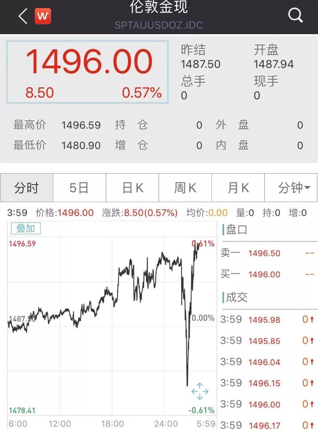 龙8国际平台app - 国家5A景区现6万余座坟墓 村干部卖地供修豪华墓
