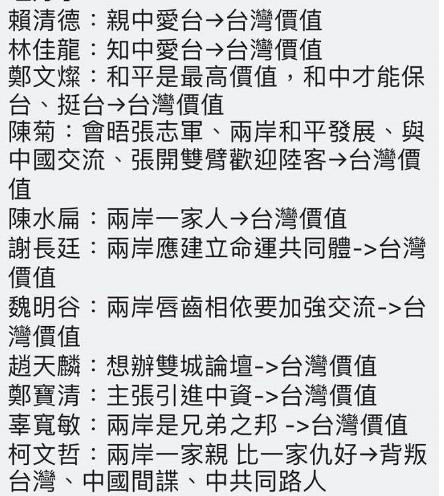 """这张图揭破民进党的双重标准(图片来源:""""中时电子报"""")"""