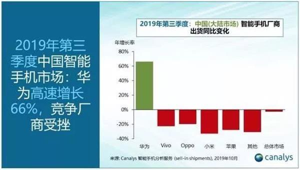 「信德注册」特斯拉考虑明年在中国生产的汽车降价20%