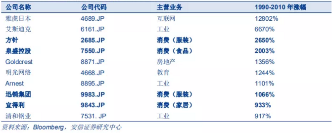 淘金盈娱乐场乐官方网 - 上交所:A股平稳纳入MSCI 主要被动基金已完成建仓
