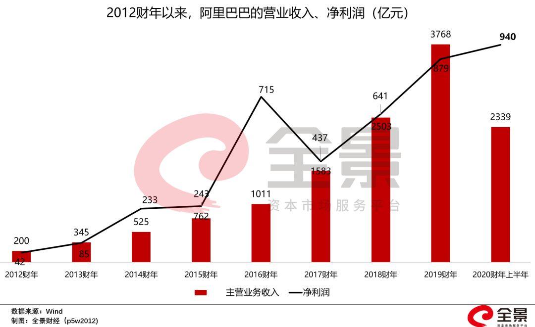 金沙vip贵宾会·中保协:互联网财产险用户中26至45岁群体高达79.9%