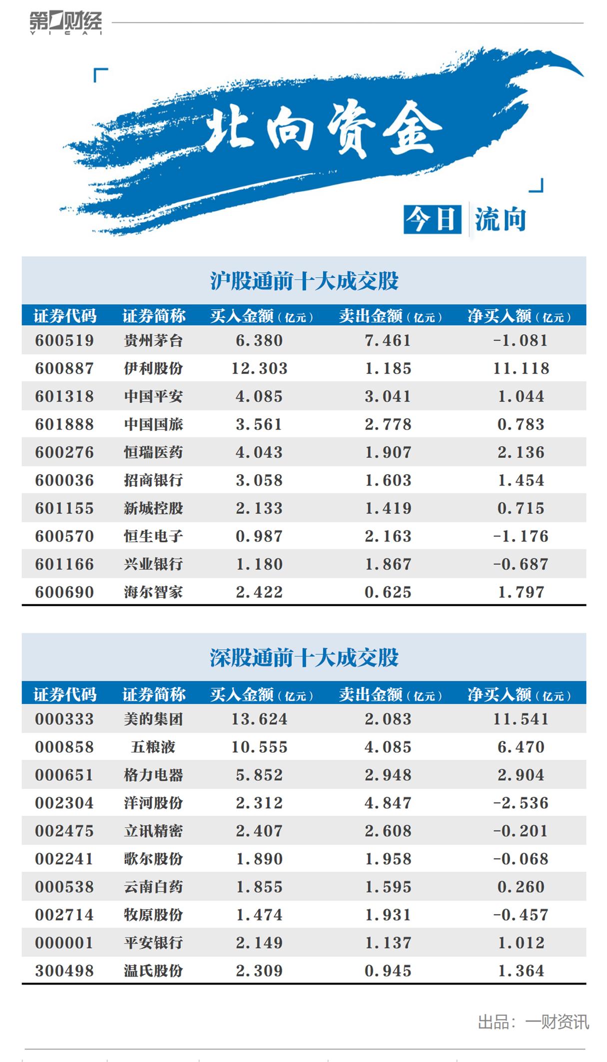 美高梅娱乐-亚博投注网-【政协五年工作回顾】协助扶贫投入资金1.8亿元