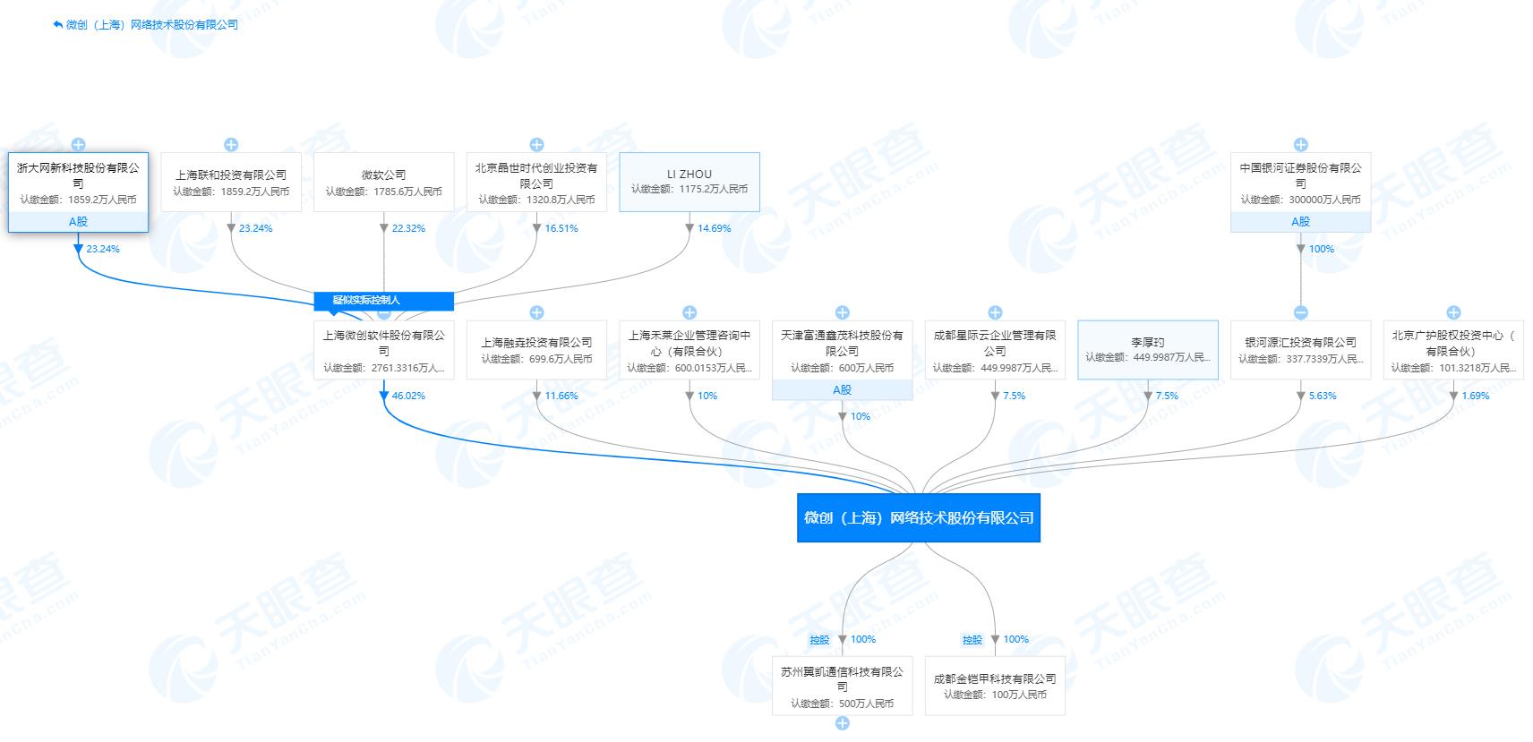 卡卡湾公司网站 - 青大附院完成肾移植手术1000例 手术数量位居山东省首位