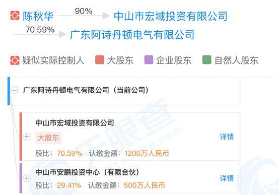 网上游戏网址注册送钱_泰胜风能对向泰胜蓝岛提供财务资助
