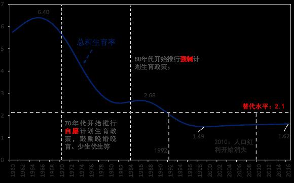 台湾 人均 收入_台湾身份证图片