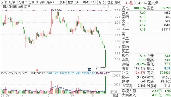 欧洲十大娱乐场_5G的春天就要来了 高通股票的寒冬也快结束了