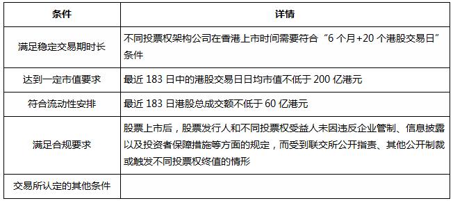 http://www.shangoudaohang.com/zhengce/228346.html