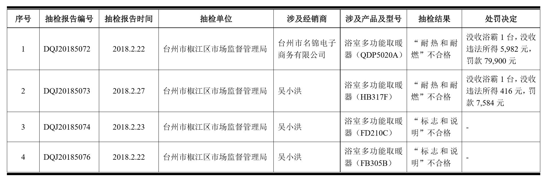 「波音娱平台」全球青年创新集训营成果展示在深圳举行