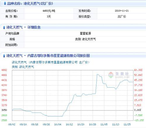 「万象城游戏成」银禧科技11月22日延续上一交易日强势继续封涨停