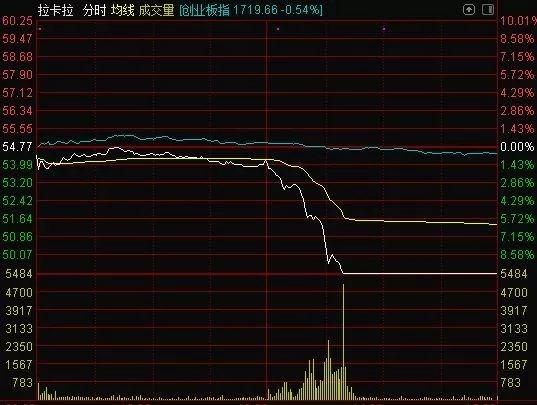 59博|48股今日获机构买入评级 10股上涨空间超20%