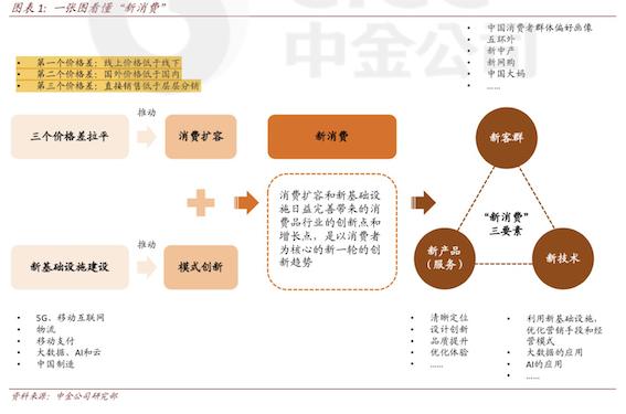 """长线外资选股""""三步走"""" 业绩兑现能力是投资前提"""