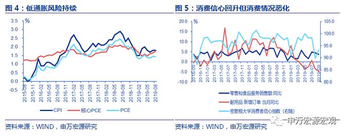 华夏娱乐手机app下载|新华基金:对国庆前市场保持看多 重点关注新经济龙头