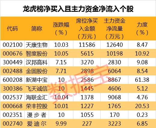 新2平台注册-滨海湾新区与港铁合作轨道交通和TOD综合开发