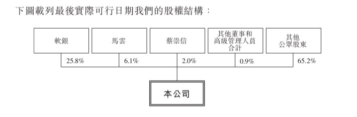 亚洲城游戏核实_台湾远东航空董事长否认失联 称员工将全部留任