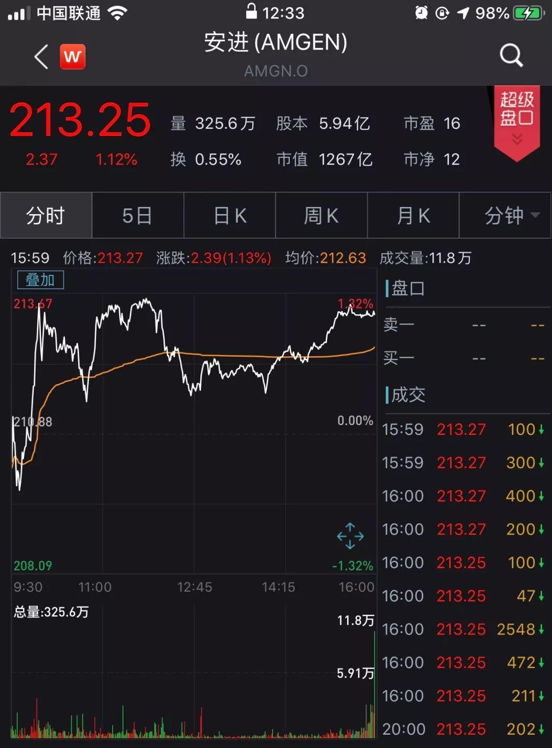 网上安全体育投注网址,上海均价12万的地段开出最小盒马,侯毅要抢谁的生意?