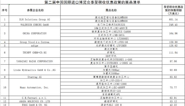 """06开头的娱乐场 - 裁员潮背后,互联网公司借机清洗""""人才泡沫"""""""
