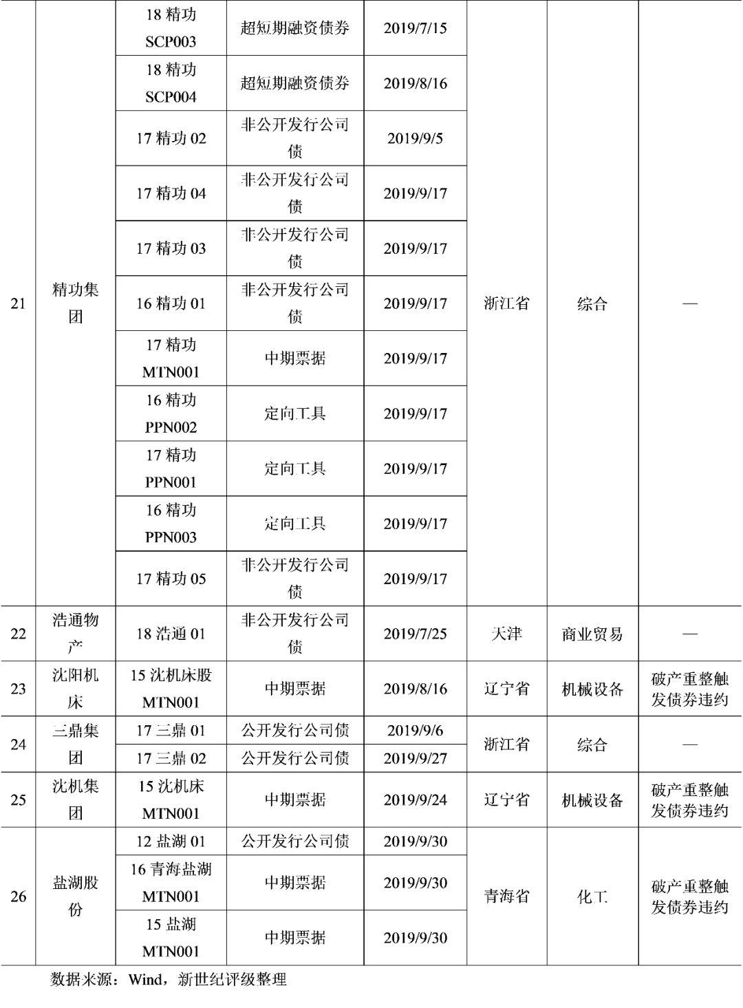 "steam平台gta5中文-现在不买房,5年后是""涨""还是""跌""?12岁小学生""一语说破"""