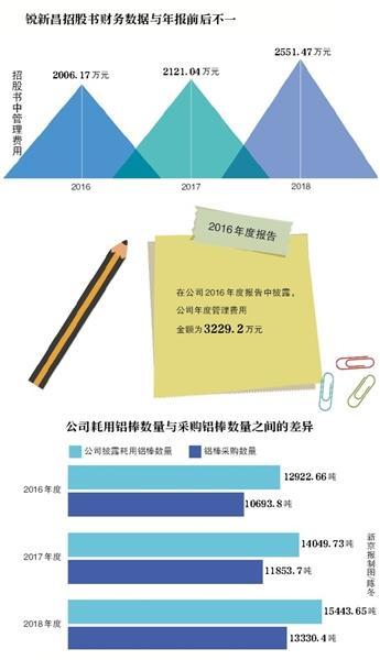 「118kj开奖现场手机版2」青岛市不动产登记中心便民利企再提速登记服务更满意