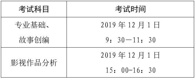 广东省2020年普通高考广播电视编导术科统一考试时间安排公布