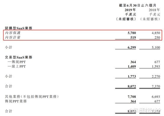 """业绩稳健增长股东增持,阜博集团(03738)临近""""丰收季"""""""