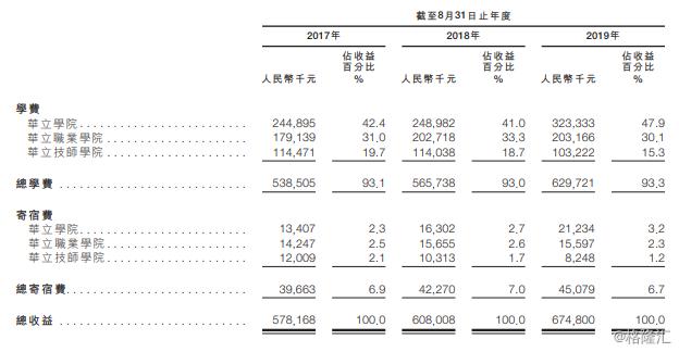 杏彩平台网页登陆网址 - 年度述职评议与奖惩挂钩