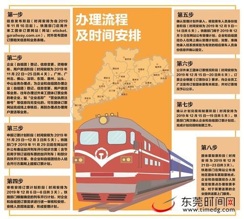 广铁今日启动2020年春运外来工团体订票 首次可预订部分列车软座