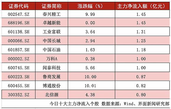 恒彩平台首页|三季度银行理财收益率守住4%关口 已连降六个季度