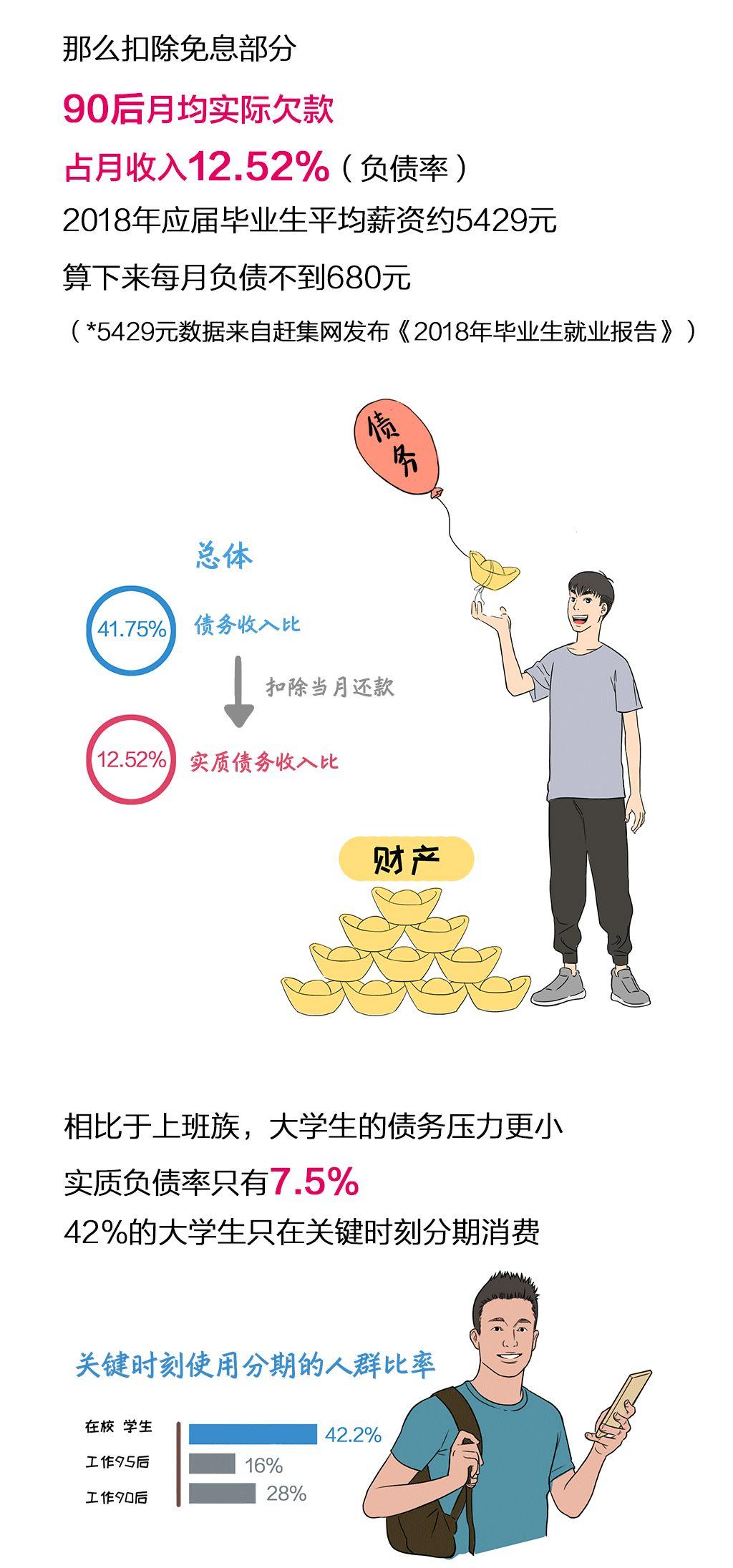 甘肃快3走势图_彩经网 粉丝贷款追星、演唱会门票被炒到10万?你为明星花过钱吗?