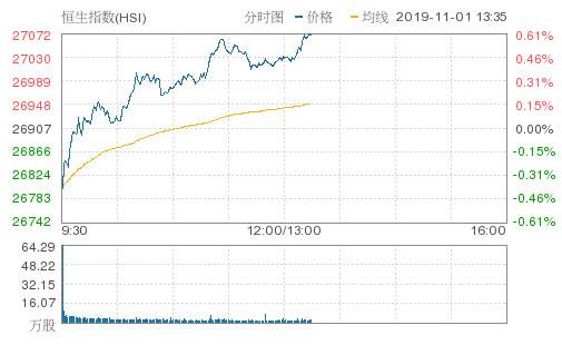 「凤凰平台域名」2月8日股票池:超跌股仍是主线
