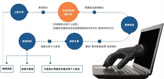 明升国际游戏平台 - 陕西:十二家非煤矿山企业被责令限期整改