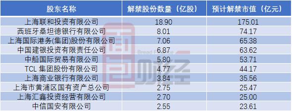2018世界赌场排名,波音发布报告:中国未来20年将需要7690架新飞机