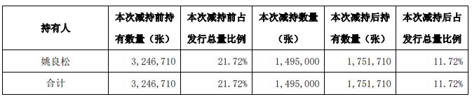 「假日国际娱乐平台」竞争愈演愈烈 韩国LG和三星相互贬低对方8K电视