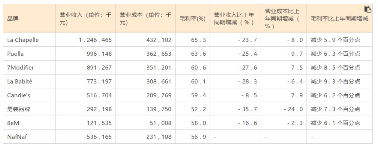 http://www.weixinrensheng.com/caijingmi/964372.html