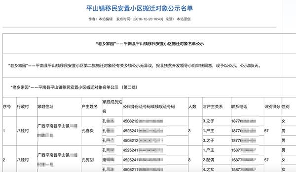 广西平南县人民政府官网2016年12月发布的《平山镇移民安置小区搬迁对象公示名单》将相关人员的家庭住址、家庭成员姓名、完整身份证号码、残疾证号码及手机号码未做任何遮蔽地公布出来。图片系澎湃新闻基于保护隐私需要打码,原页面没有打码。