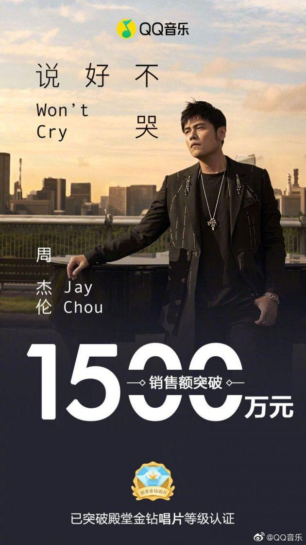 QQ音乐:周杰伦《说好不哭》成为平台历史销售额最高的数字单曲