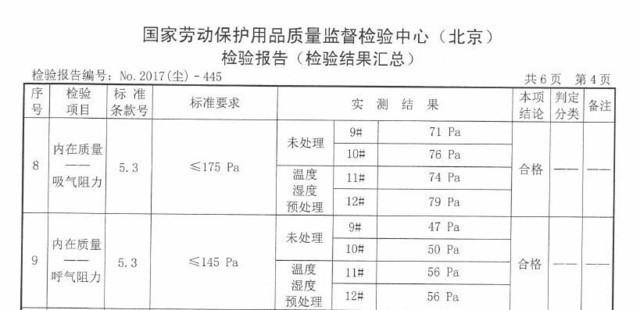 优空气呼吸阻力测试成绩(被动)