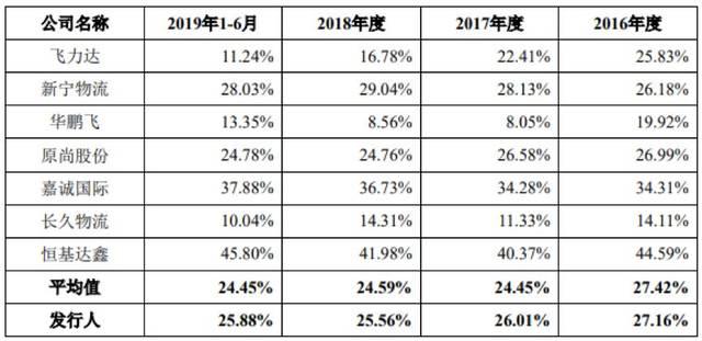 澳门银河所有的网址,刘怡:电商新格局下的增值税地区间分享
