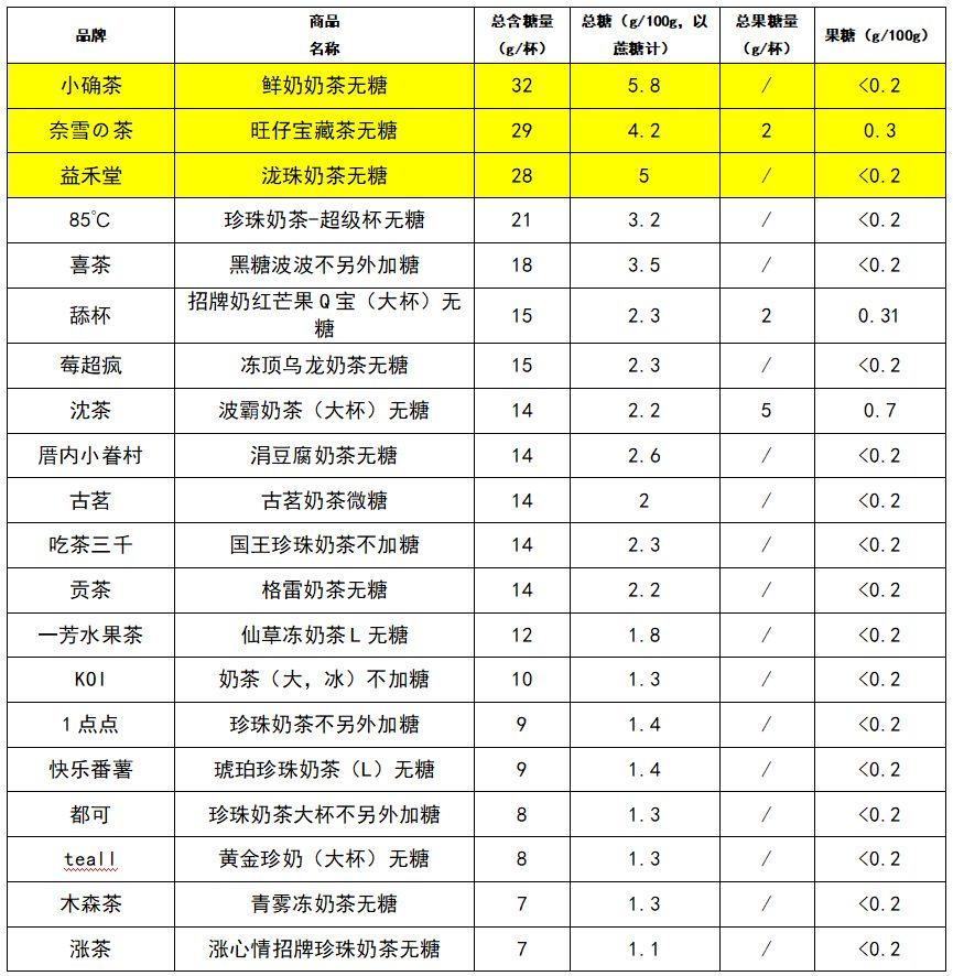 缅甸网上开户|莒县长岭初中七年级成功举办英语书法比赛