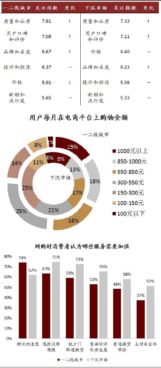 景福娱乐平台网址 2010-2019:不止于车 汽车产业智造升级