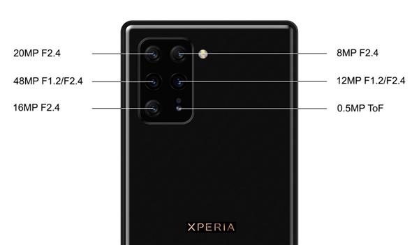 索尼爆发:Xperia 1.1采用4K屏+865