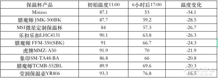 亚洲88娱乐官网 - 21世纪教育升逾2% 筹组30亿元教育并购基金