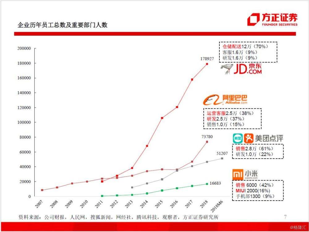 http://www.shangoudaohang.com/zhengce/208539.html