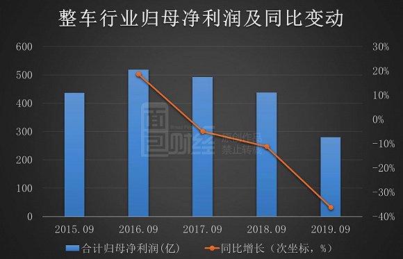 真人游戏无删减百度网盘 在华销量大涨后,苹果欲在印度新增生产线?中国供应链优势更大