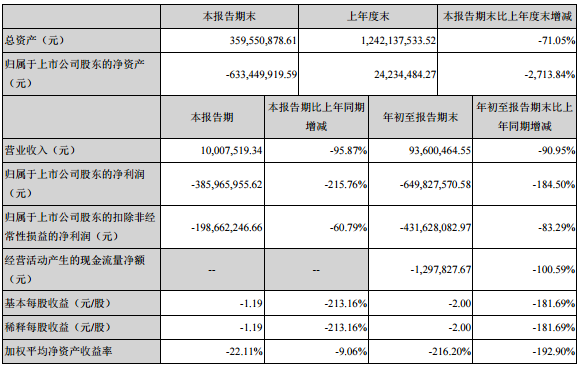 亚博(不给退钱)_天猫双11农产品销售额破70亿 阿里戴珊:让数字农业普惠每一位农民