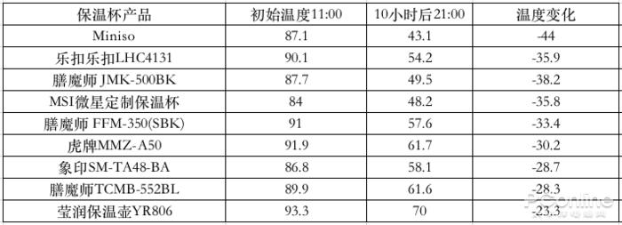 「鼎龙娱乐场地址」面试复盘:腾讯视频产品策划实习生