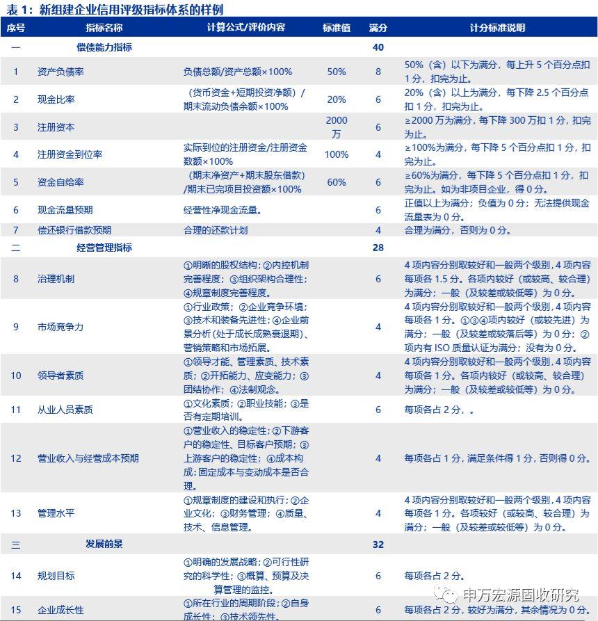 满堂彩最新登陆|中国高铁营业里程年底将达3.5万公里