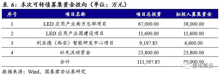 h5赌博游戏牟利千万_TSM 3-1战胜IMT,实现NA LCS三连冠