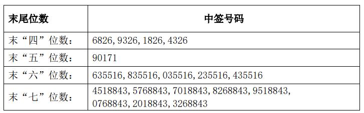 """「2017注册送现金」姐夫和小舅子恩怨情仇:控制权之争方见""""真功夫""""?"""