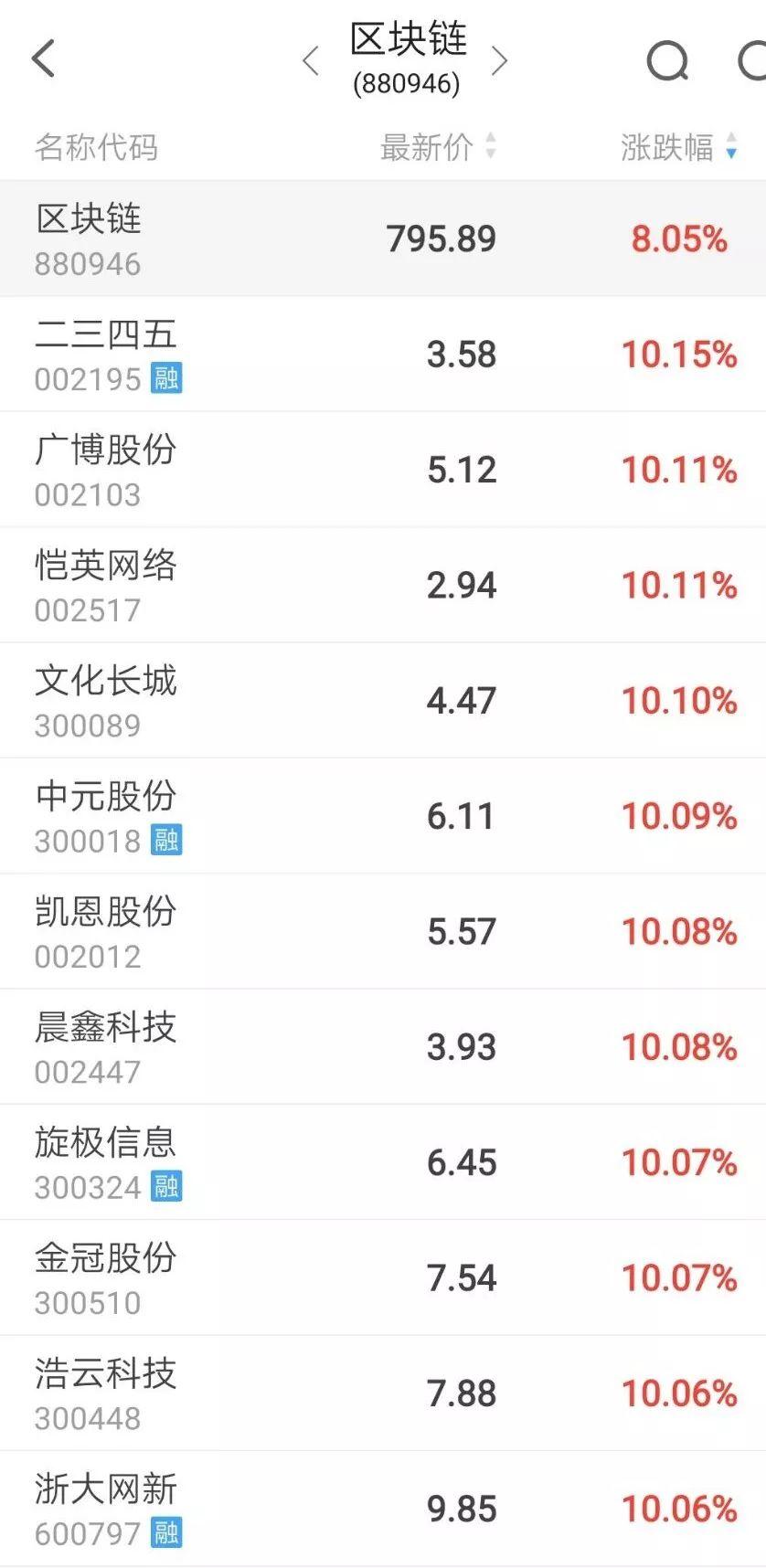bet35真的官网-天津新一轮交通线网规划:规划新增津雄城际铁路